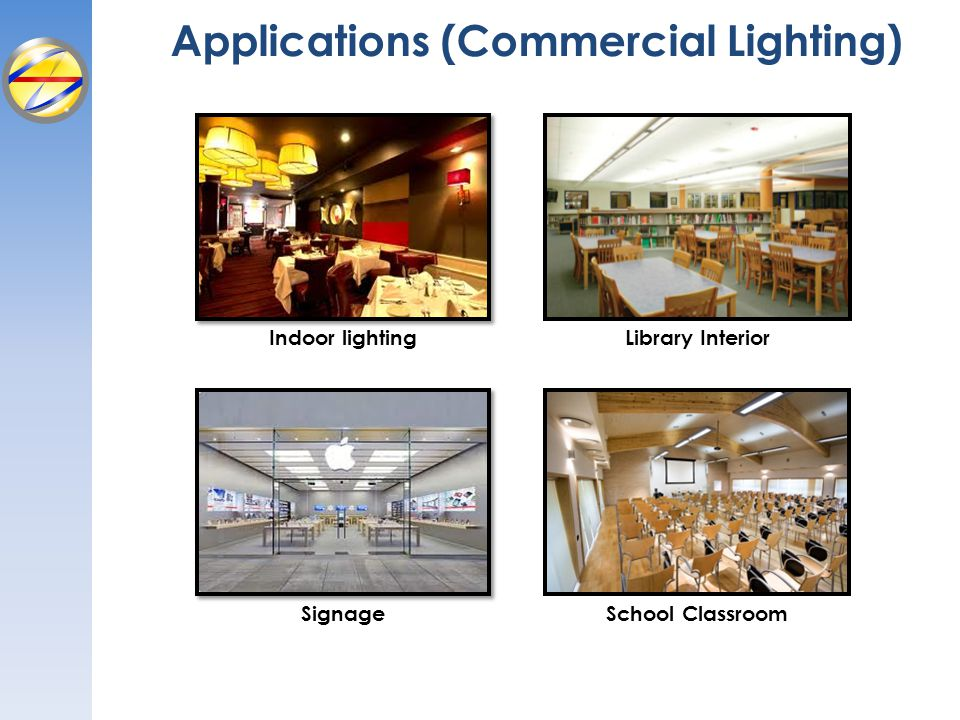 Applications (Commercial Lighting)