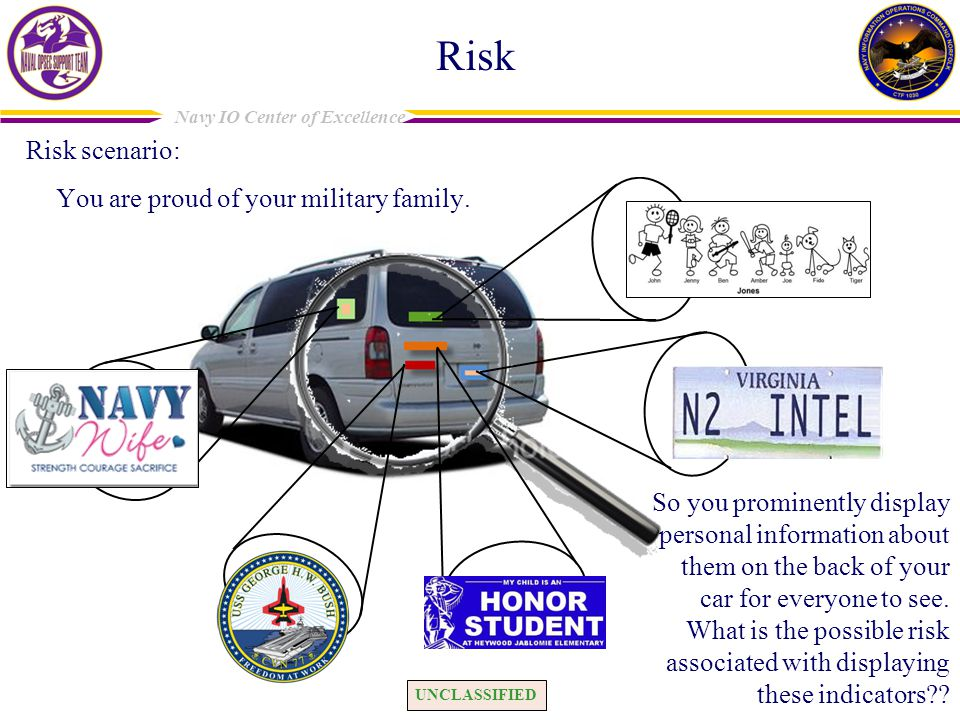 Risk Risk scenario: You are proud of your military family.