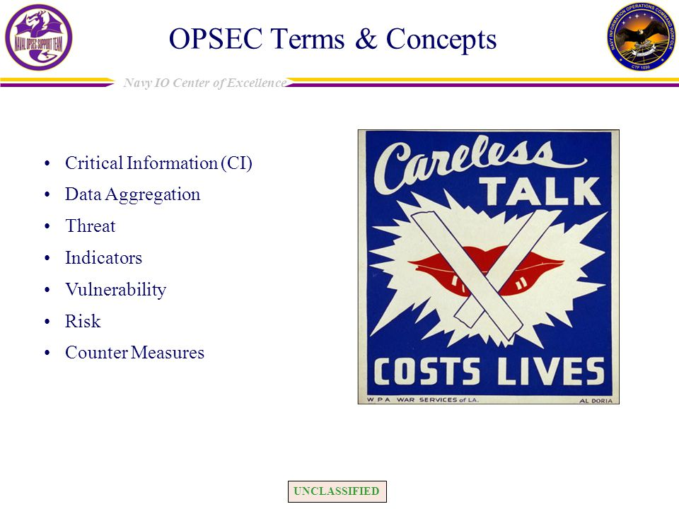OPSEC Terms & Concepts Critical Information (CI) Data Aggregation