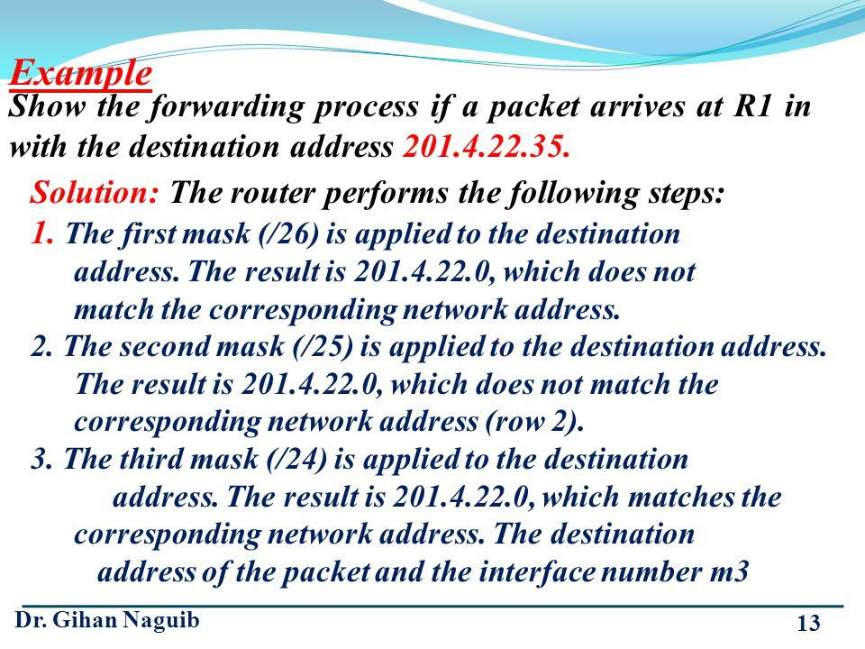Example Show the forwarding process if a packet arrives at R1 in with the destination address 201.4.22.35.