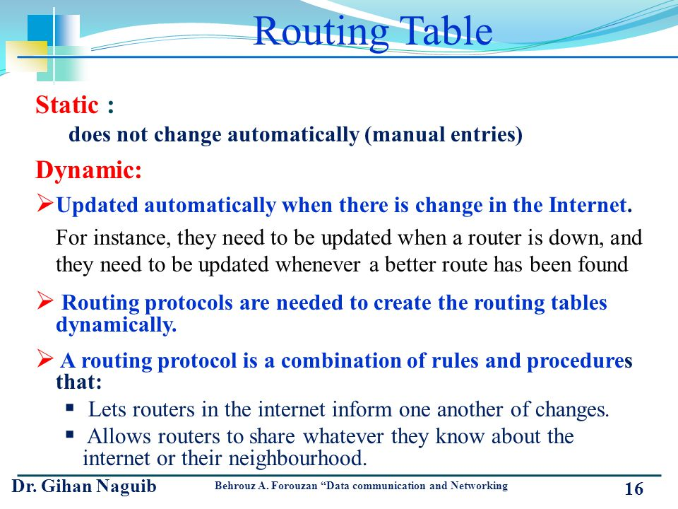 Routing Table Static : Dynamic: