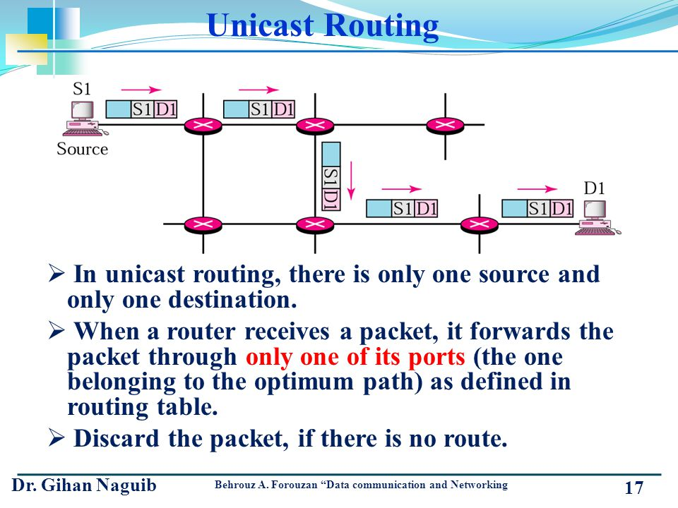 Unicast Routing In unicast routing, there is only one source and only one destination.