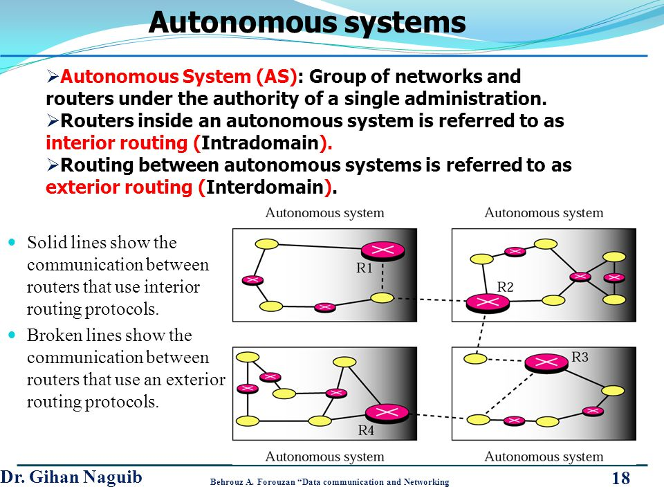 Autonomous systems Autonomous System (AS): Group of networks and routers under the authority of a single administration.