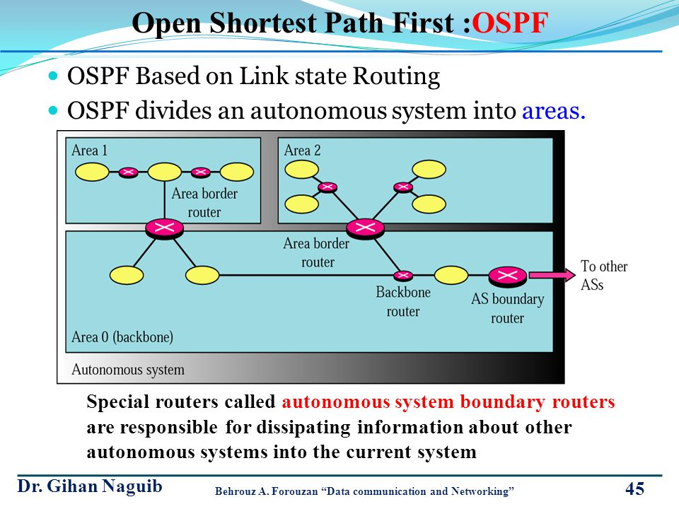 Open Shortest Path First :OSPF