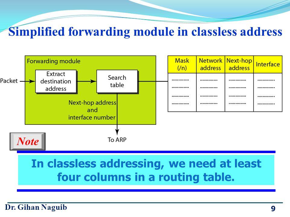 Simplified forwarding module in classless address