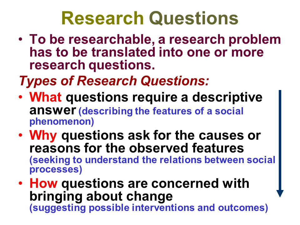 Research Questions To be researchable, a research problem has to be translated into one or more research questions.
