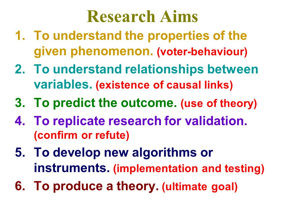 Research Aims To understand the properties of the given phenomenon. (voter-behaviour)