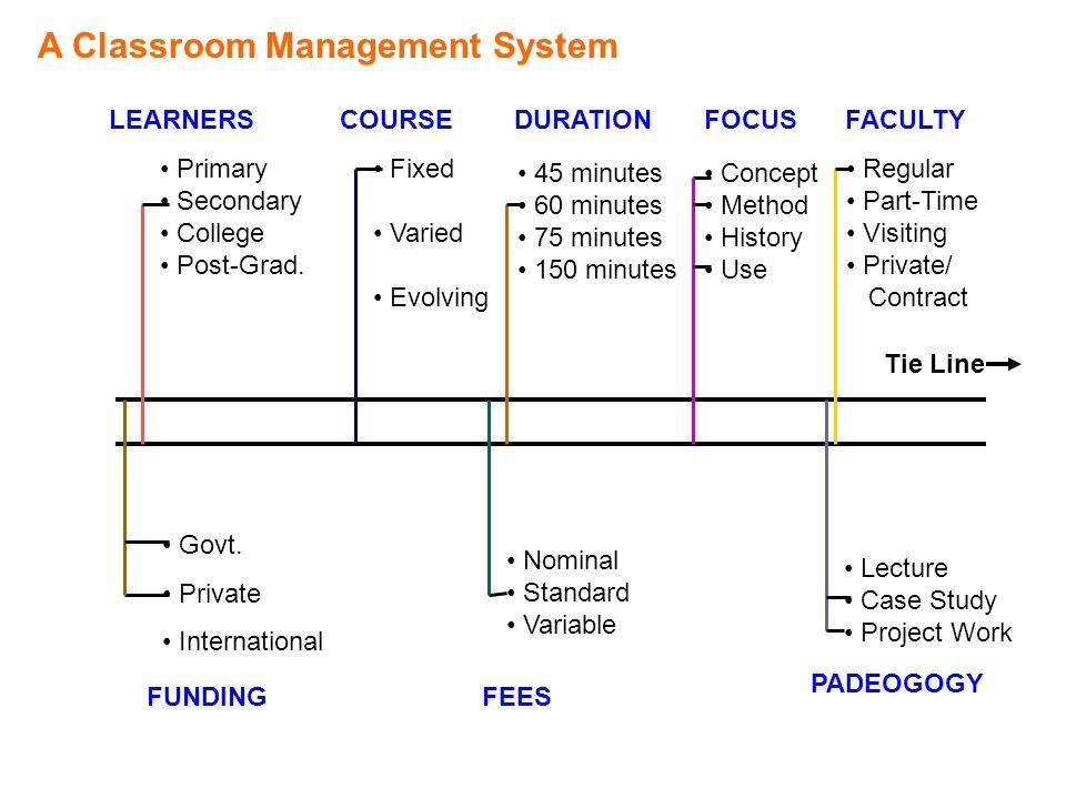 A Classroom Management System