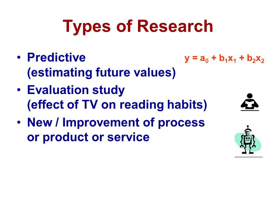 Types of Research Predictive (estimating future values)