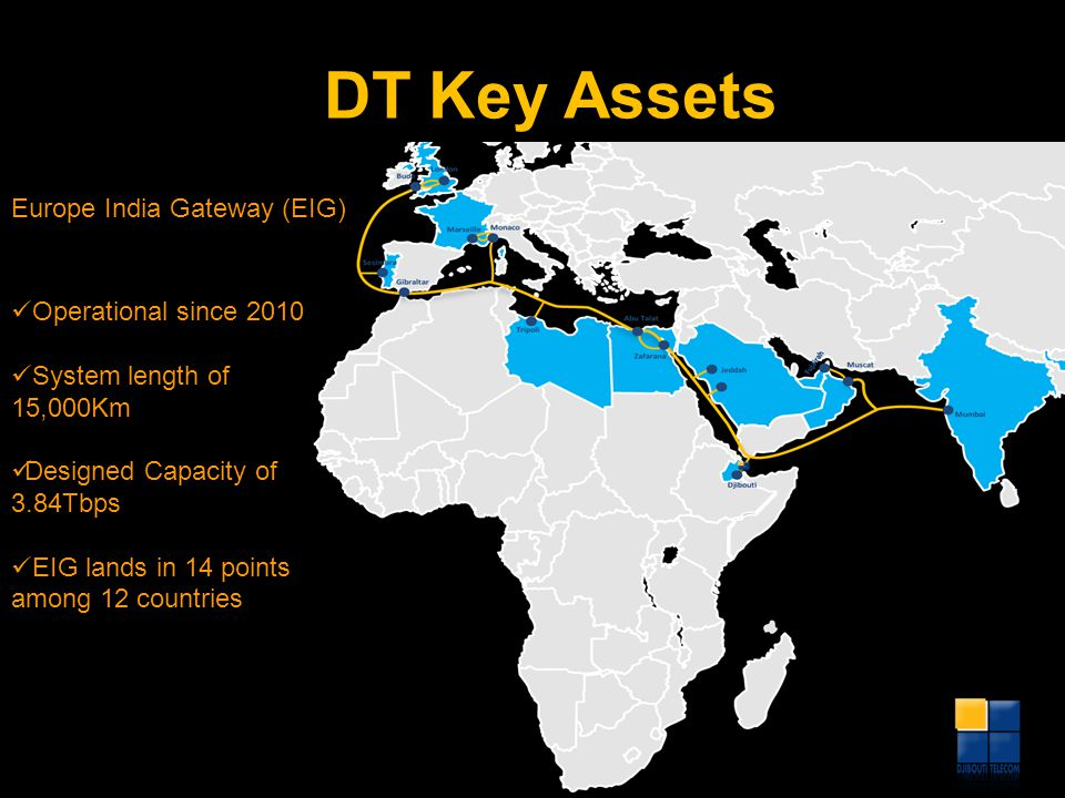 DT Key Assets Europe India Gateway (EIG) Operational since 2010