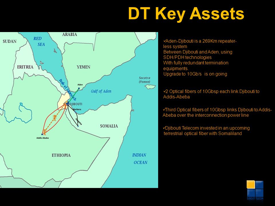DT Key Assets Aden-Djibouti is a 269Km repeater-less system