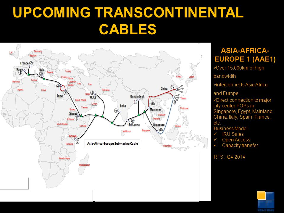 UPCOMING TRANSCONTINENTAL CABLES