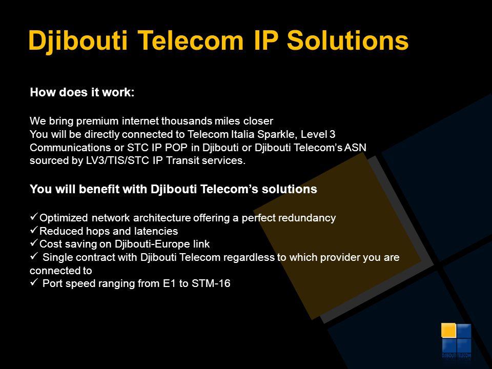 Djibouti Telecom IP Solutions