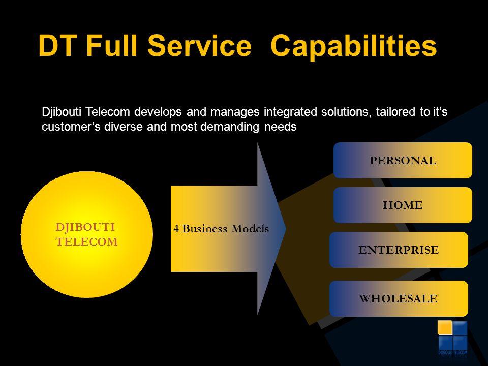 DT Full Service Capabilities