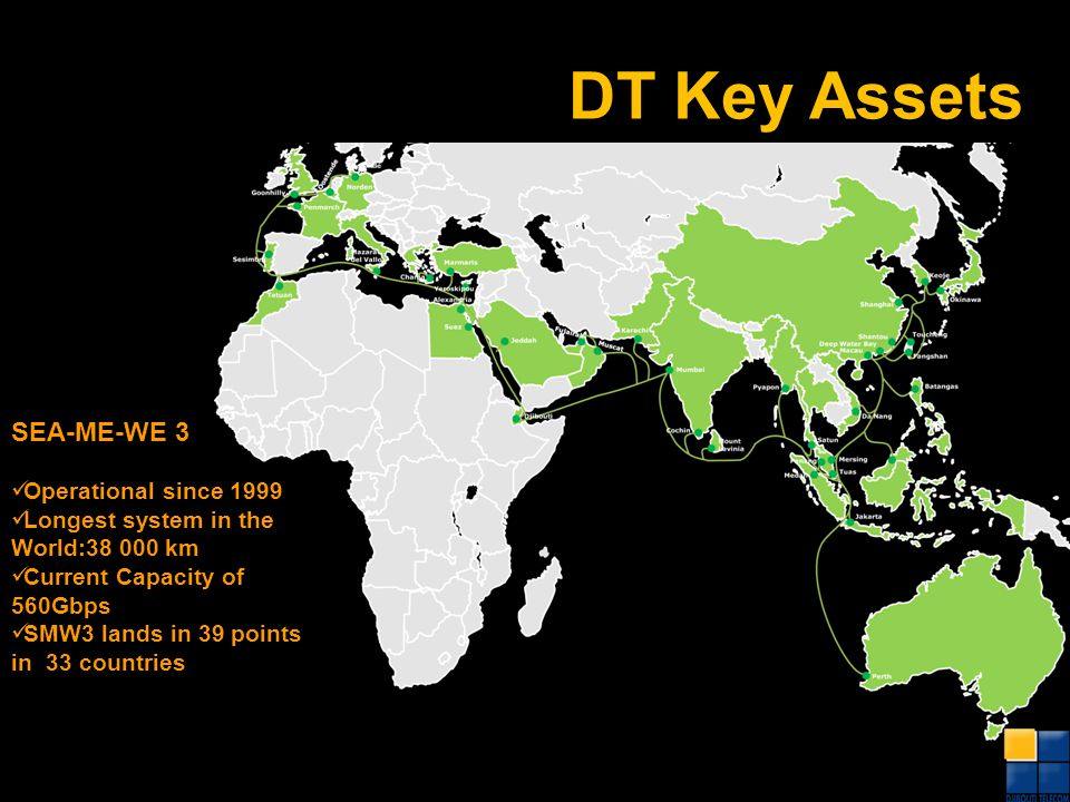 DT Key Assets SEA-ME-WE 3 Operational since 1999