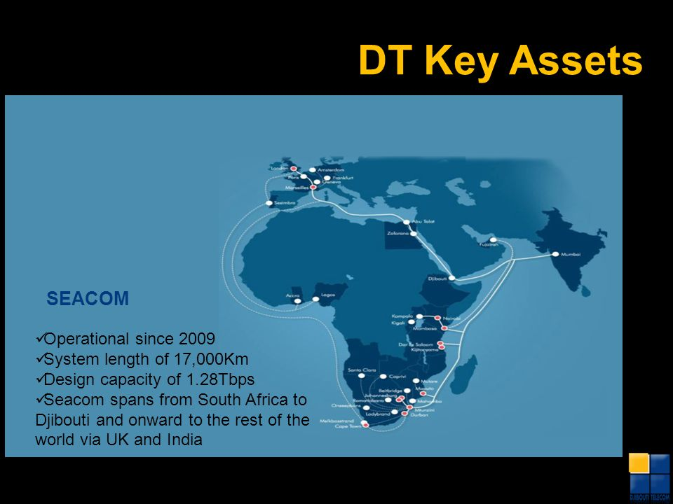 DT Key Assets SEACOM Operational since 2009 System length of 17,000Km