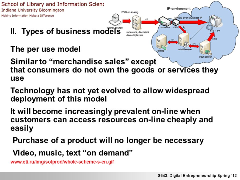 II. Types of business models
