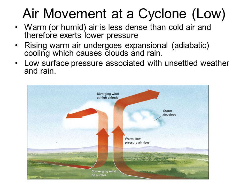 Air Movement at a Cyclone (Low)