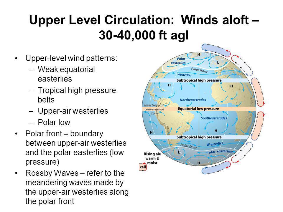 Upper Level Circulation: Winds aloft – 30-40,000 ft agl