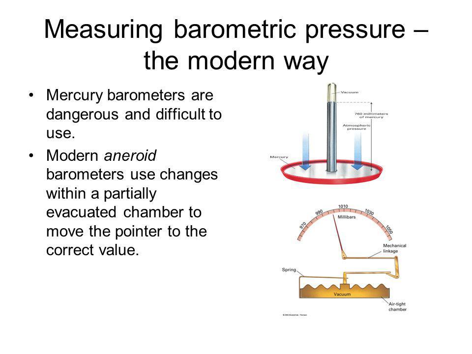 Measuring barometric pressure – the modern way