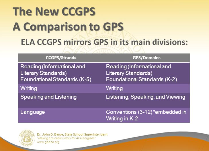The New CCGPS A Comparison to GPS