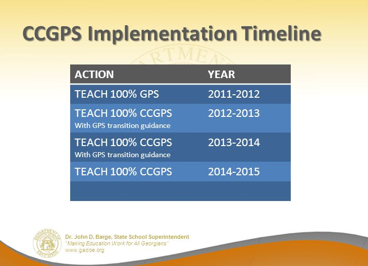 CCGPS Implementation Timeline