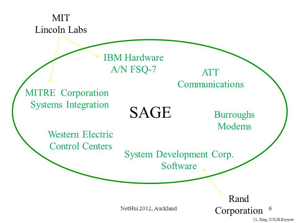 System Development Corp.