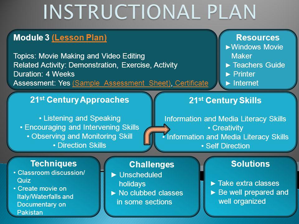 INSTRUCTIONAL PLAN Module 3 (Lesson Plan) Resources