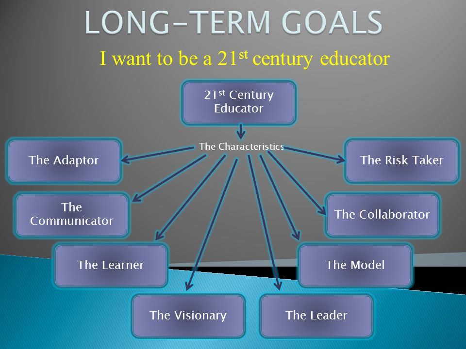 I want to be a 21st century educator