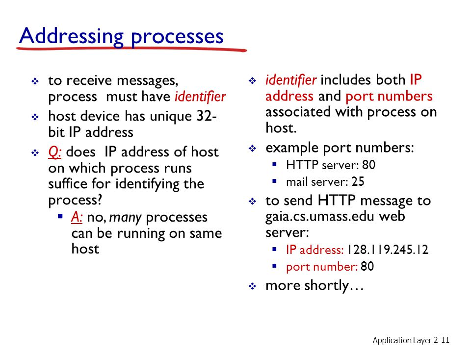 Addressing processes to receive messages, process must have identifier