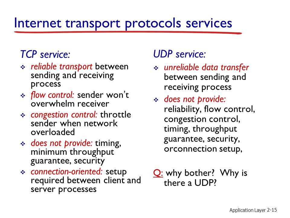 Internet transport protocols services
