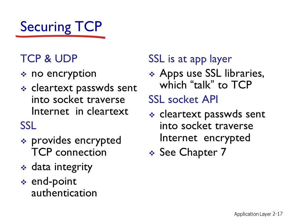 Securing TCP TCP & UDP no encryption