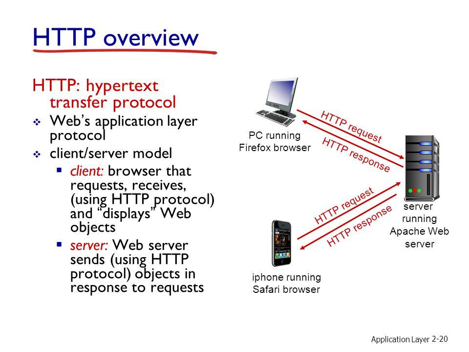 HTTP overview HTTP: hypertext transfer protocol