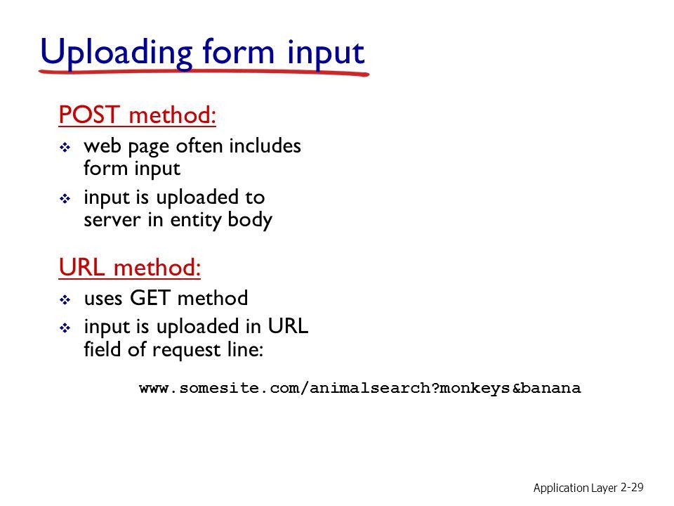 Uploading form input POST method: URL method: