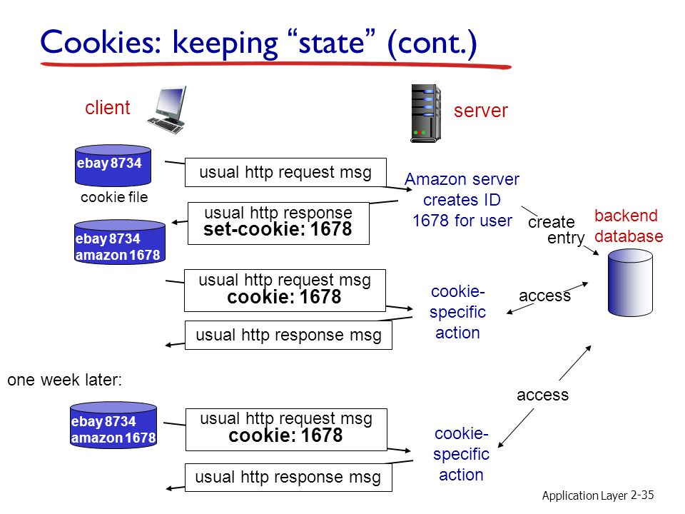 Cookies: keeping state (cont.)