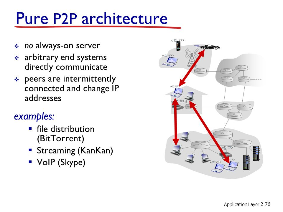 Pure P2P architecture examples: no always-on server