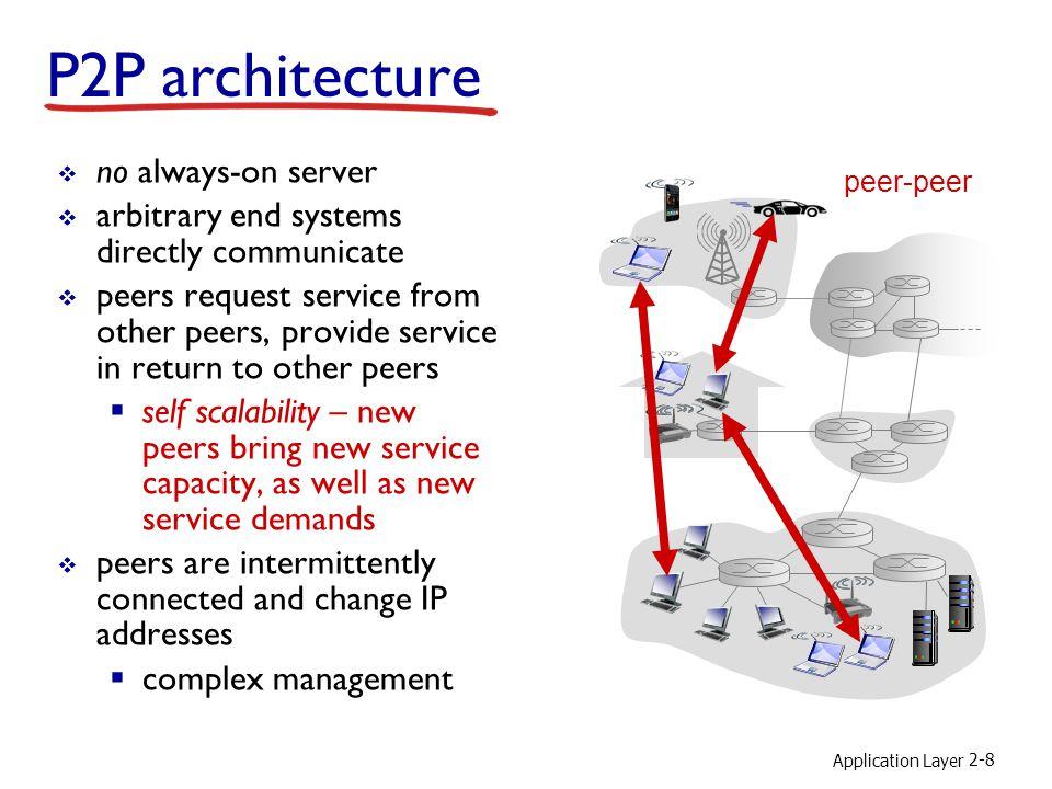 P2P architecture no always-on server