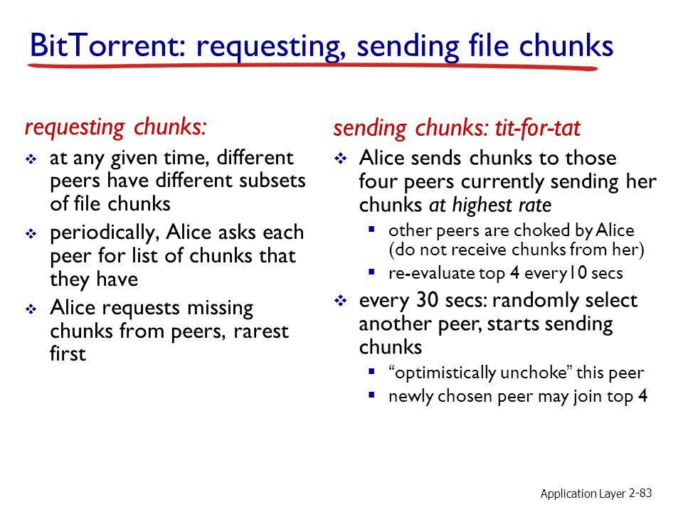 BitTorrent: requesting, sending file chunks