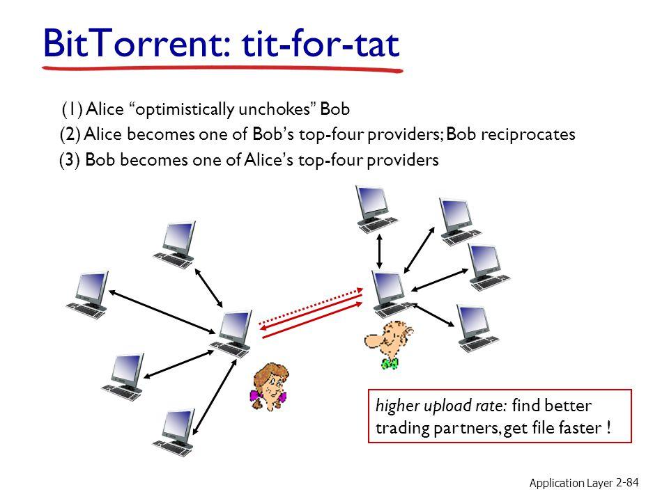 BitTorrent: tit-for-tat