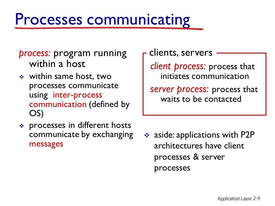 Processes communicating