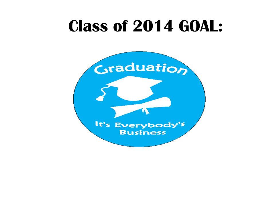 Class of 2014 GOAL: