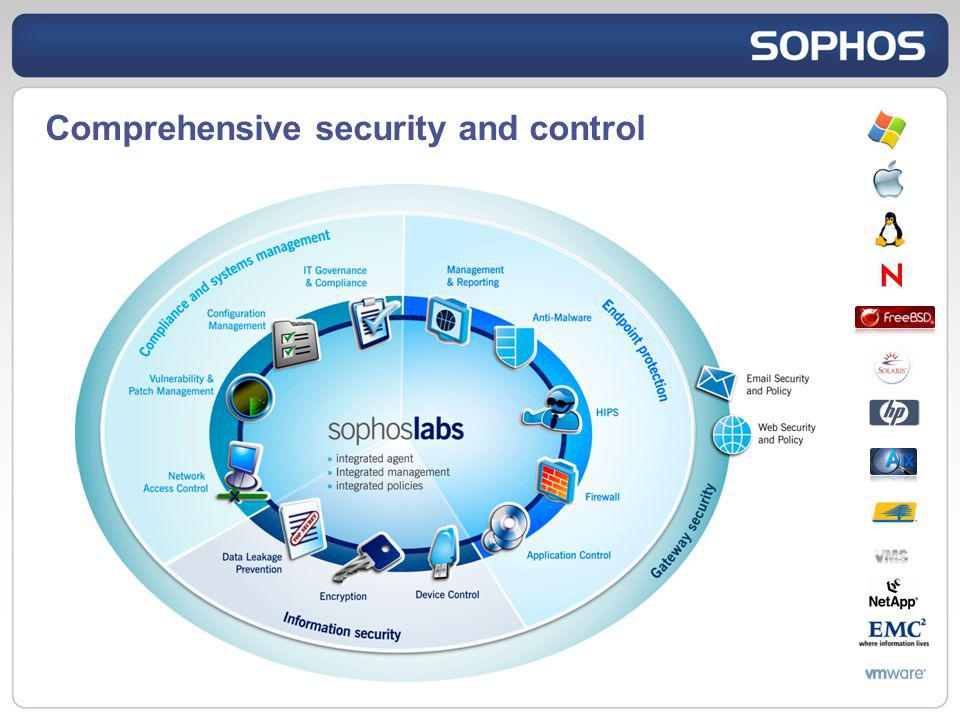 Comprehensive security and control