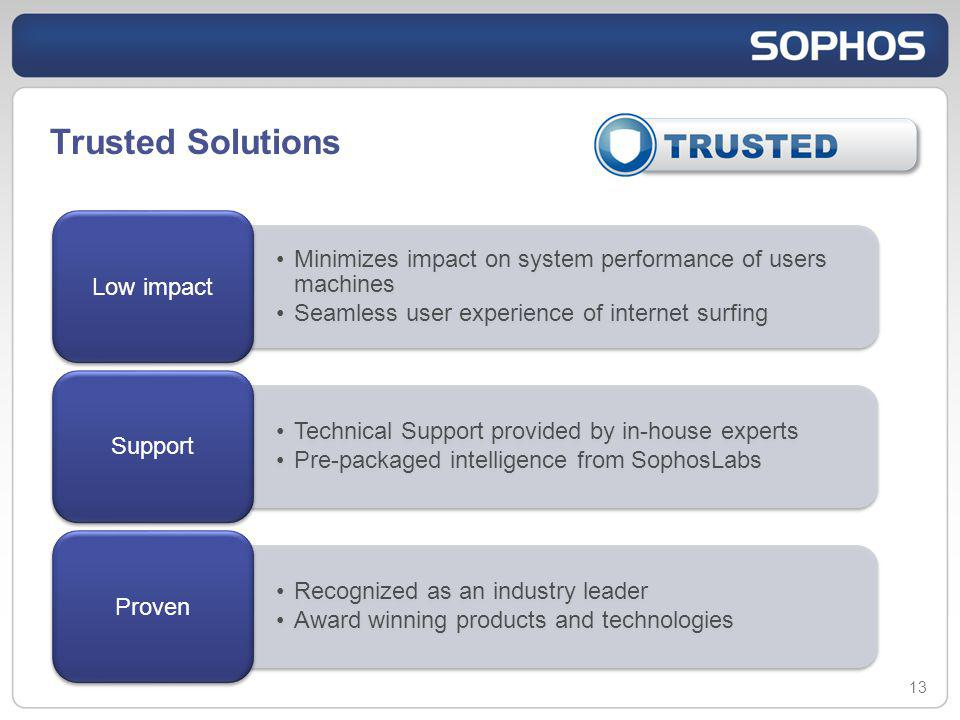 Trusted Solutions Low impact