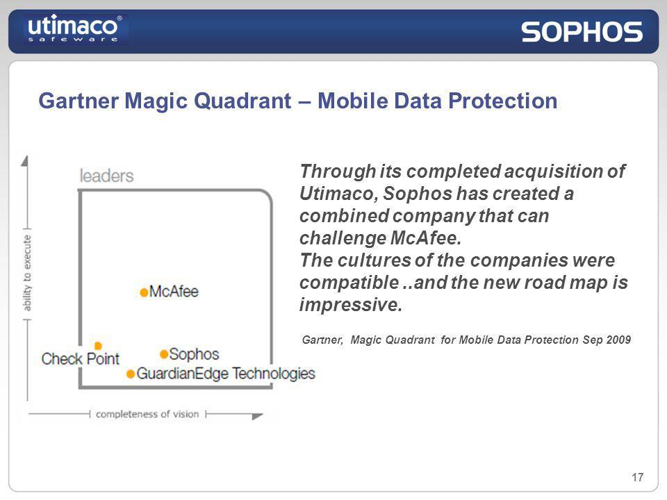 Gartner, Magic Quadrant for Mobile Data Protection Sep 2009