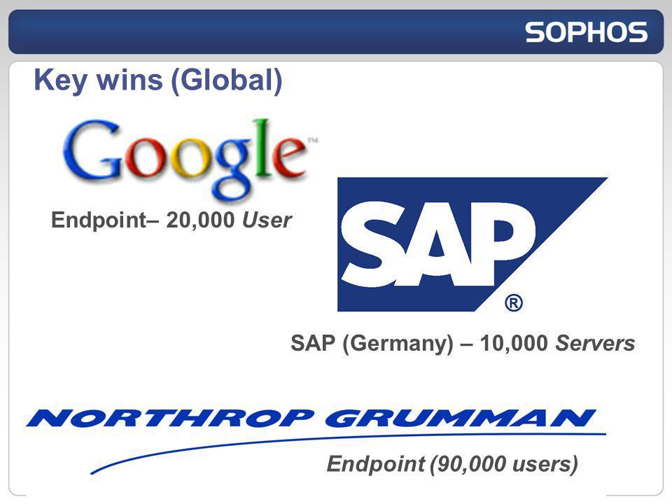 SAP (Germany) – 10,000 Servers