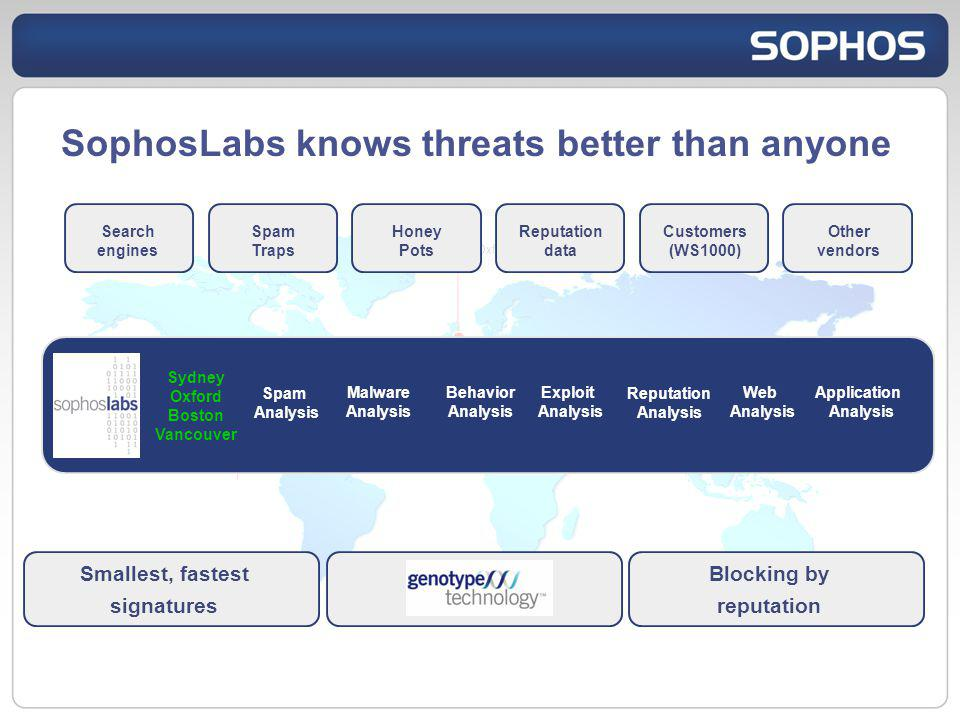 SophosLabs knows threats better than anyone