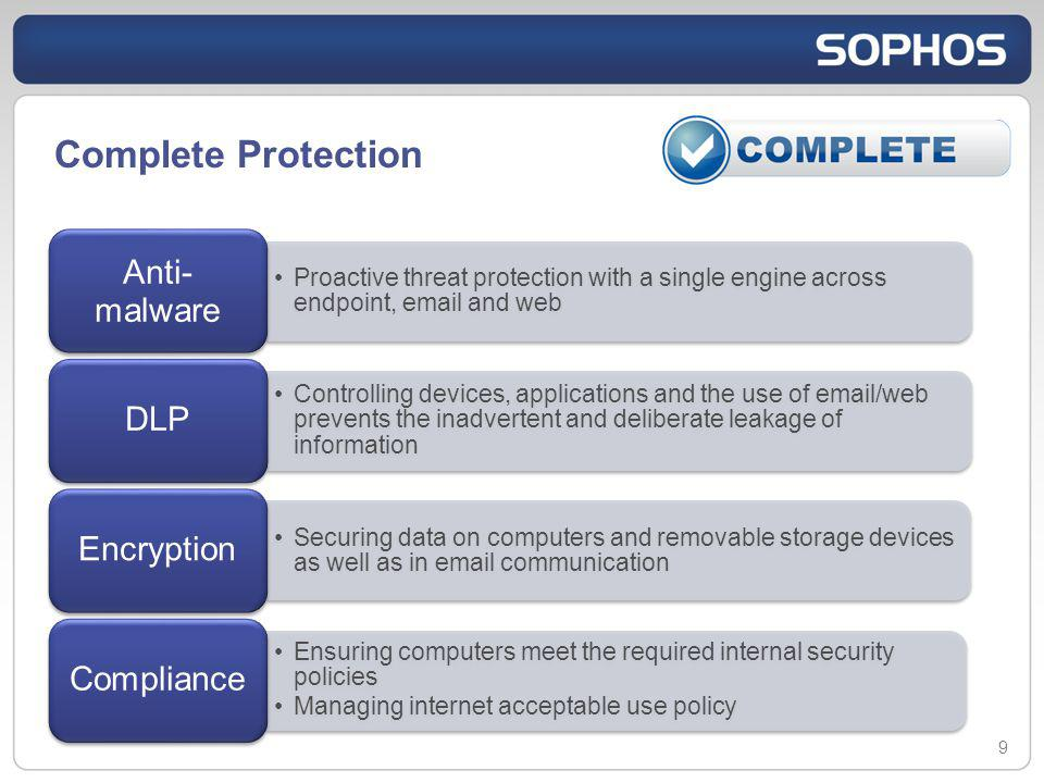 Complete Protection Anti-malware