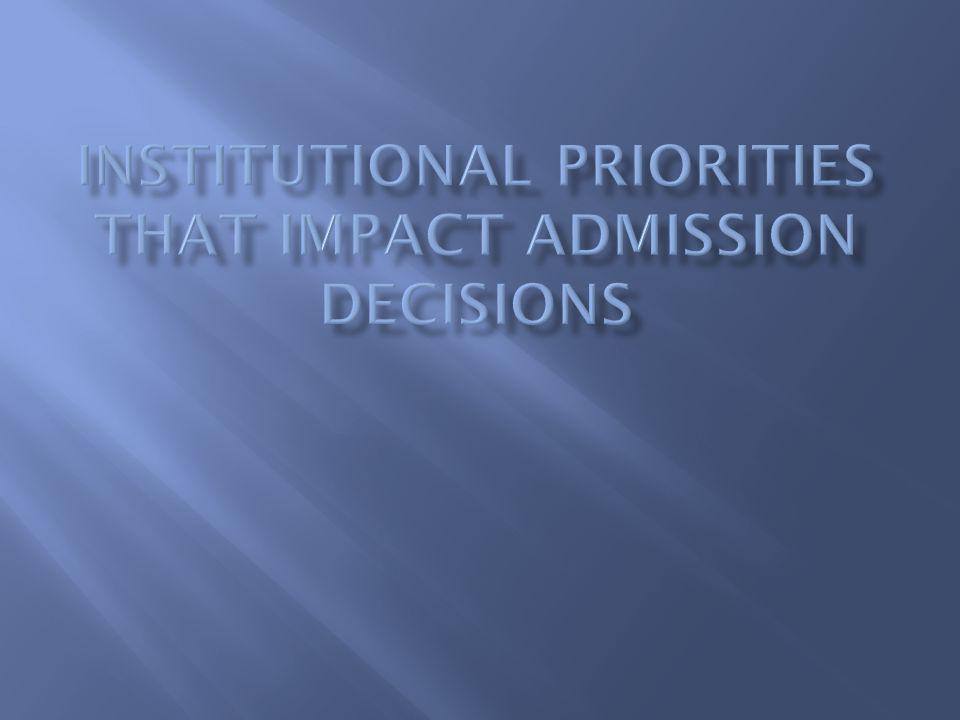 Institutional Priorities that impact admission decisions