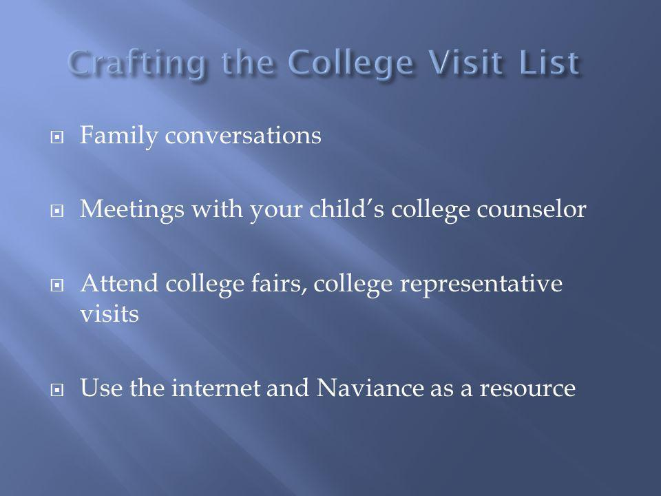 Crafting the College Visit List