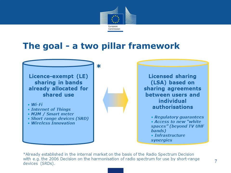 The goal - a two pillar framework